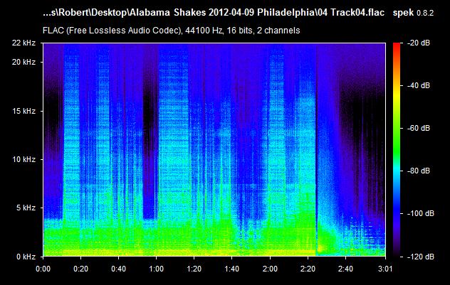 AlabamaShakes2012-04-09WorldCafeLivePhiladelphiaPA.png