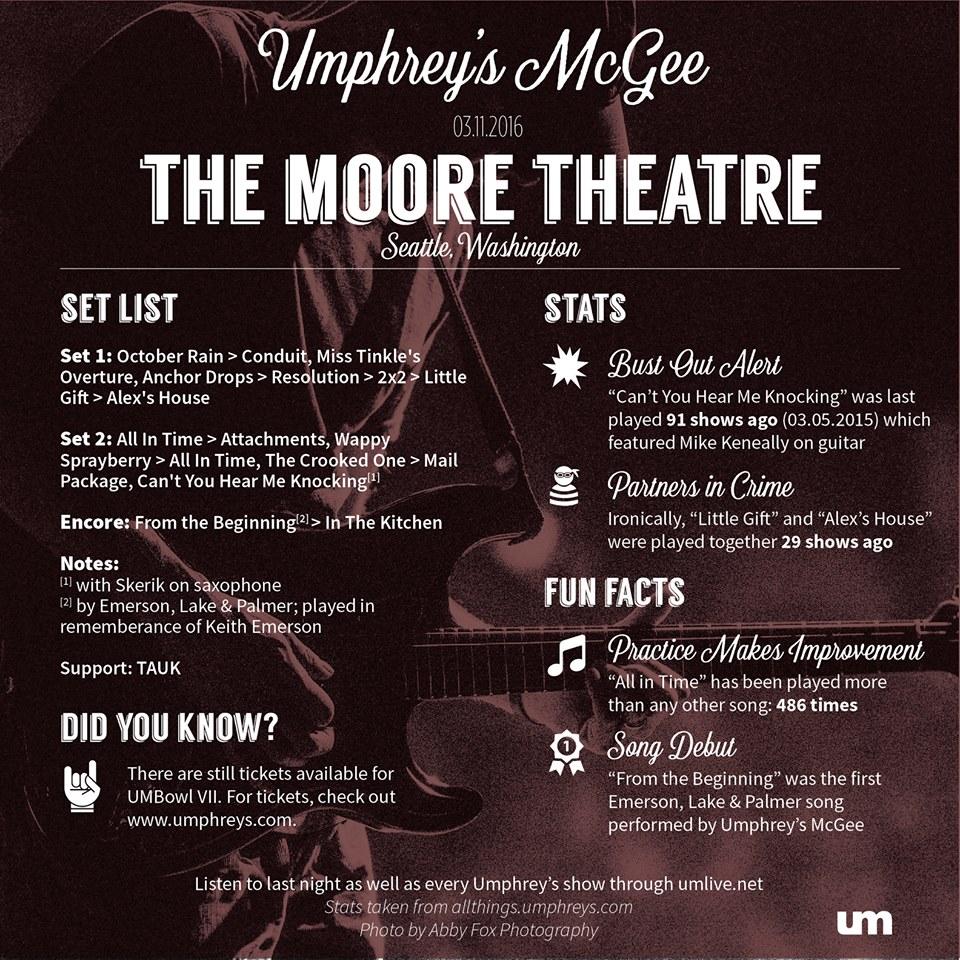 UmphreysMcGee2016-03-11MooreTheatreSeattleWA.jpg