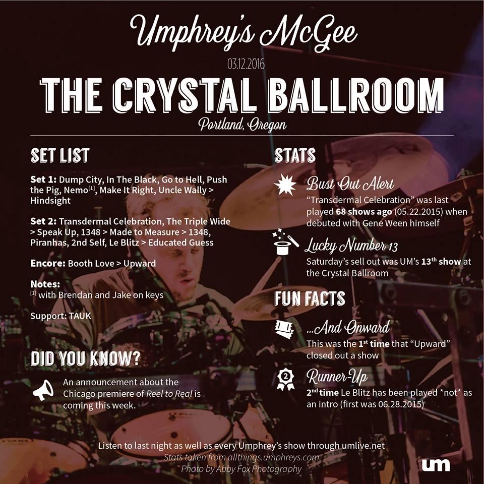 UmphreysMcGee2016-03-12CrystalBallroomPortlandOR.jpg