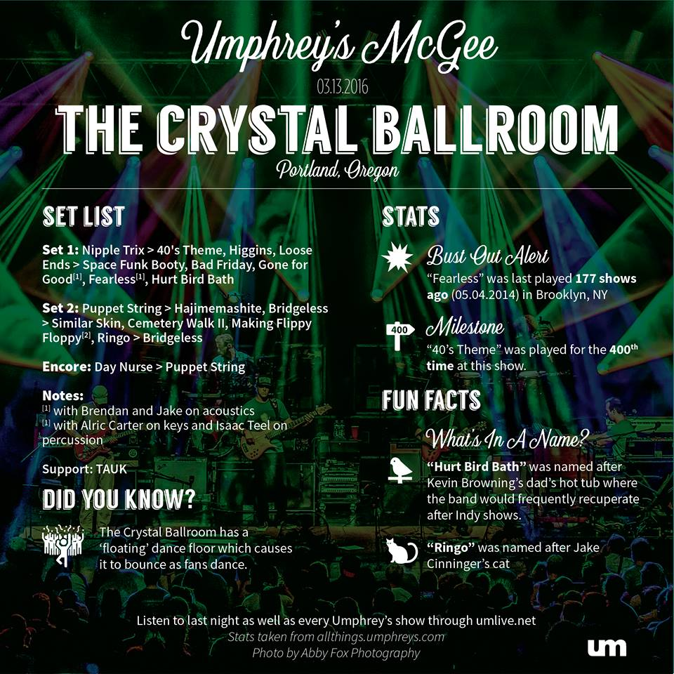 UmphreysMcGee2016-03-13CrystalBallroomPortlandOR.jpg